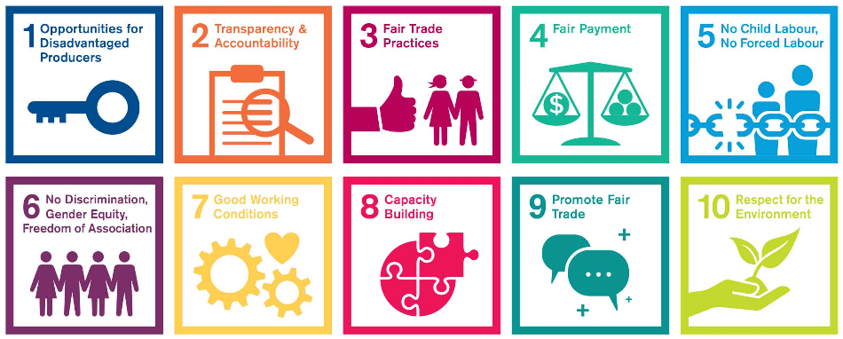 Description of the 10 Fair Trade principles